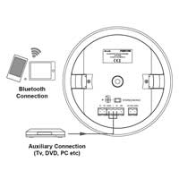 "Fonestar KS-11B 6.5"" Bluetooth Ceiling Speakers Pair"